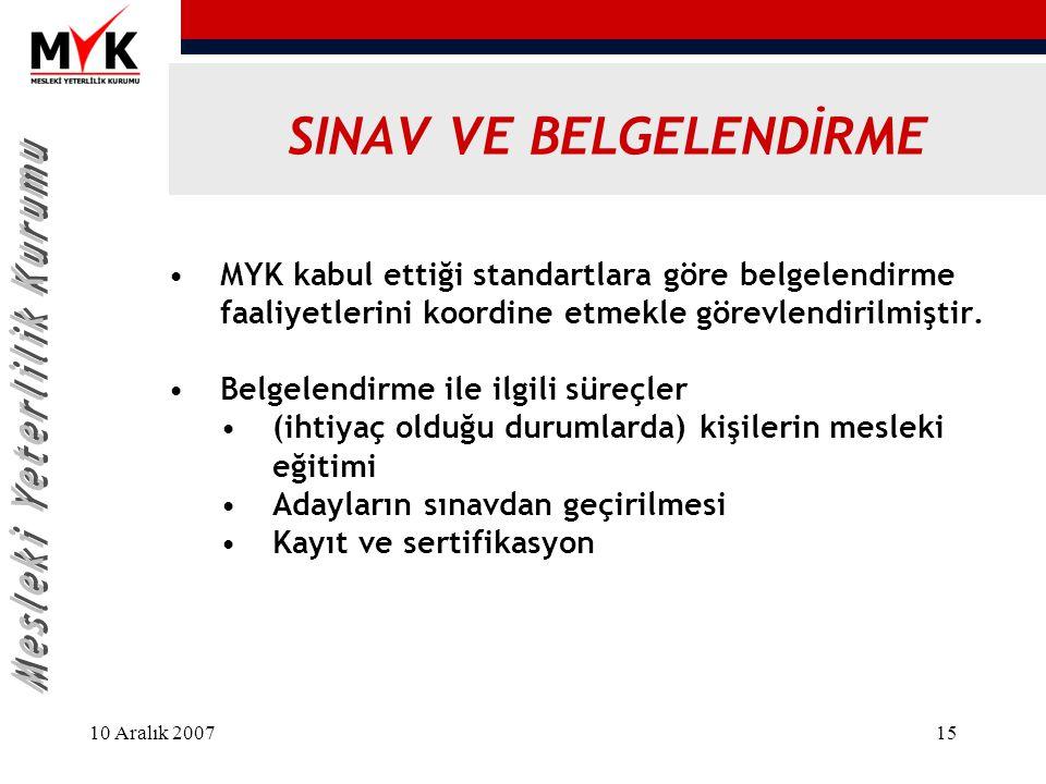 10 Aralık 200715 MYK kabul ettiği standartlara göre belgelendirme faaliyetlerini koordine etmekle görevlendirilmiştir. Belgelendirme ile ilgili süreçl
