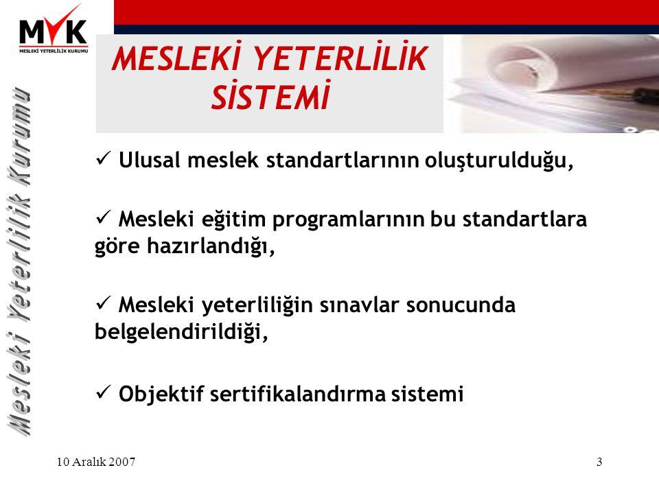 10 Aralık 20073 MESLEKİ YETERLİLİK SİSTEMİ Ulusal meslek standartlarının oluşturulduğu, Mesleki eğitim programlarının bu standartlara göre hazırlandığ