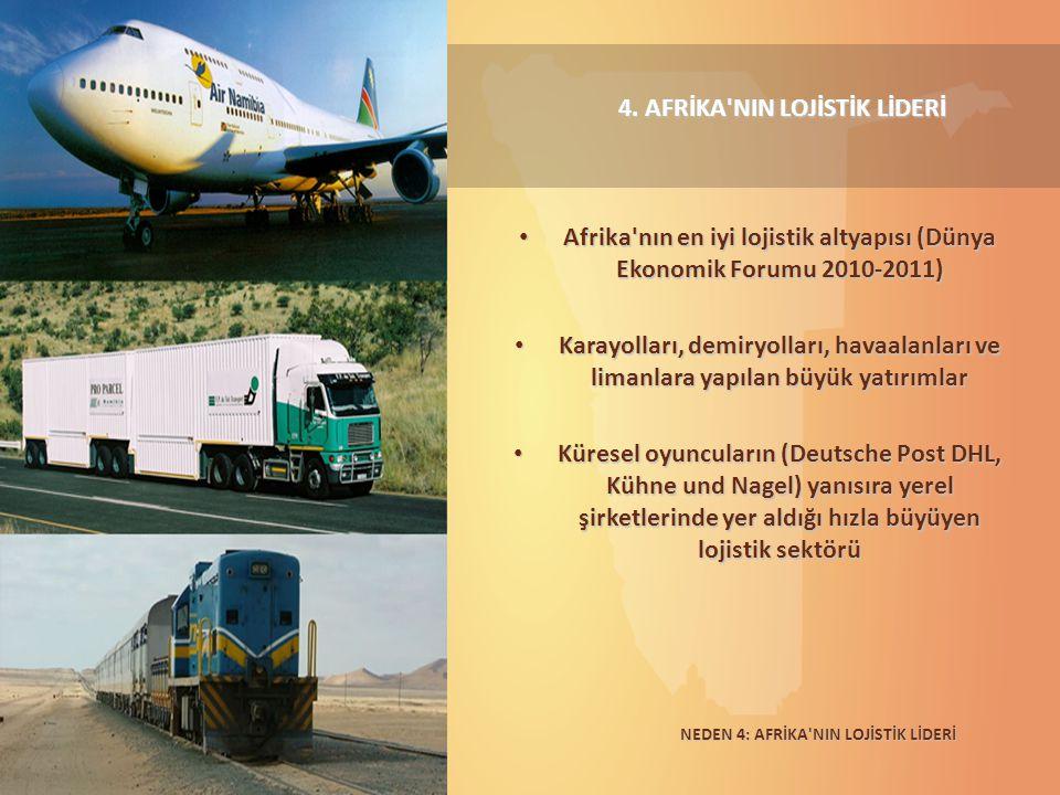 Altyapı yatırımlarında küresel rekabet gücü NEDEN 4: AFRİKA NIN LOJİSTİK LİDERİ Kaynak: Dünya Ekonomik Forumu 2010-2011 Altyapı yatırımlarında bölgesel rekabet gücü