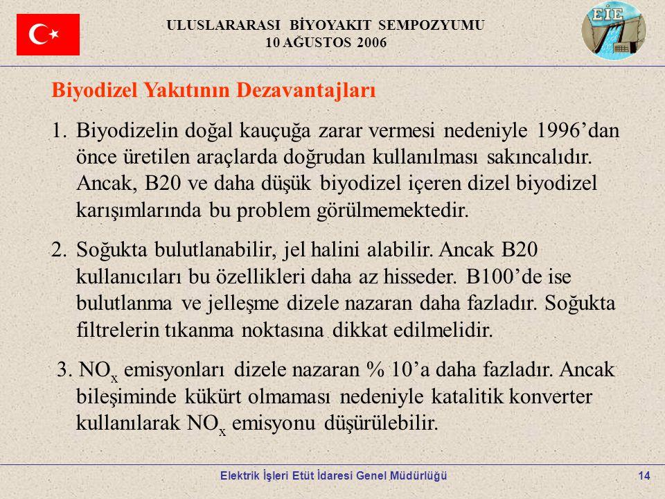 14 ULUSLARARASI BİYOYAKIT SEMPOZYUMU 10 AĞUSTOS 2006 Elektrik İşleri Etüt İdaresi Genel Müdürlüğü Biyodizel Yakıtının Dezavantajları 1.Biyodizelin doğ