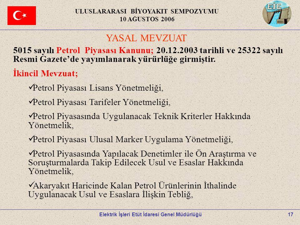 17 YASAL MEVZUAT 5015 sayılı Petrol Piyasası Kanunu; 20.12.2003 tarihli ve 25322 sayılı Resmi Gazete'de yayımlanarak yürürlüğe girmiştir. İkincil Mevz