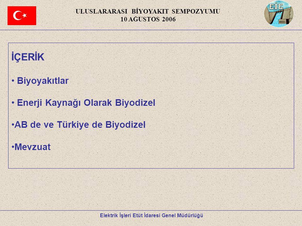 İÇERİK Biyoyakıtlar Enerji Kaynağı Olarak Biyodizel AB de ve Türkiye de Biyodizel Mevzuat Elektrik İşleri Etüt İdaresi Genel Müdürlüğü ULUSLARARASI Bİ