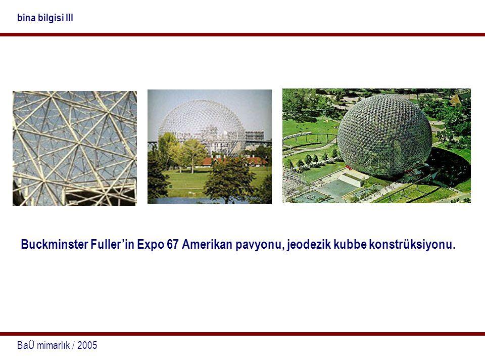 BaÜ mimarlık / 2005 bina bilgisi III Buckminster Fuller'in Expo 67 Amerikan pavyonu, jeodezik kubbe konstrüksiyonu.