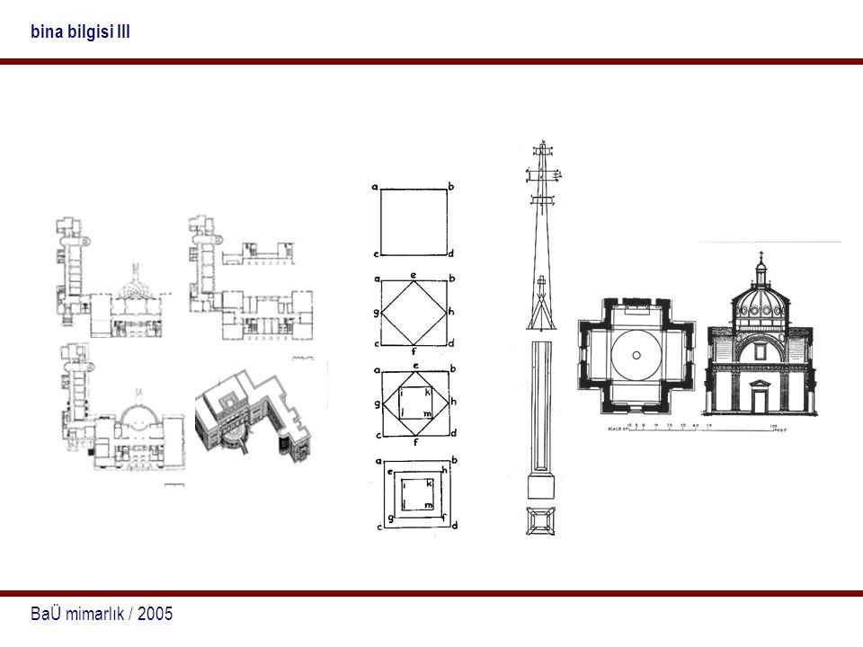 BaÜ mimarlık / 2005 bina bilgisi III Le Corbusier'in Domino evi (1914), Villa Stein (1927), Unite a' Habitation (1952), Supreme Court (1956), La Tourette (1957) gibi yapıları geometrik strükltür uygulamasının tipik örnekleridir.