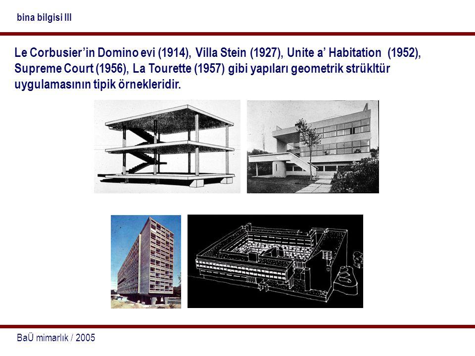 BaÜ mimarlık / 2005 bina bilgisi III Le Corbusier'in Domino evi (1914), Villa Stein (1927), Unite a' Habitation (1952), Supreme Court (1956), La Toure