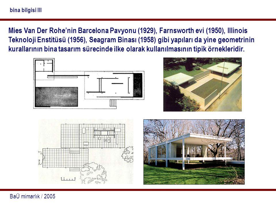 BaÜ mimarlık / 2005 bina bilgisi III Mies Van Der Rohe'nin Barcelona Pavyonu (1929), Farnsworth evi (1950), Illinois Teknoloji Enstitüsü (1956), Seagr