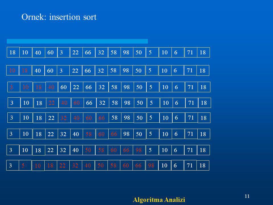 Algoritma Analizi 11 18 10 40 603226632 5898 50 5 10 671 18 Ornek: insertion sort 10 18 40 603226632 5898 50 5 10 671 18 3 10 18 4060226632 5898 50 5