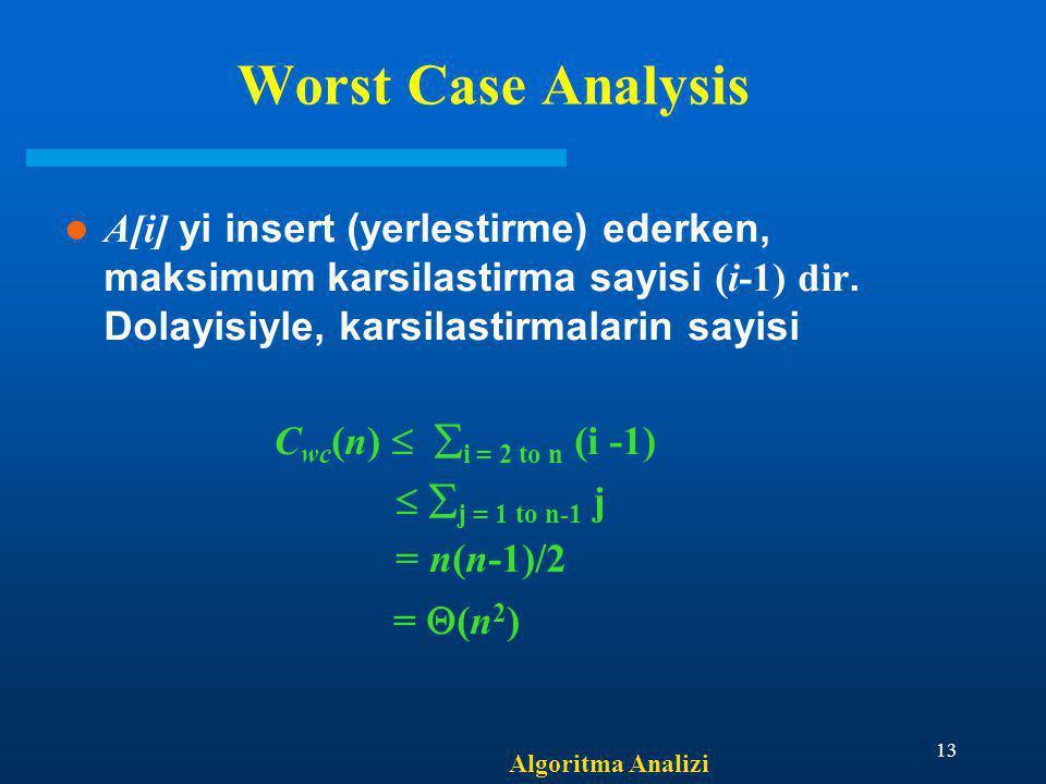 Algoritma Analizi 13 Worst Case Analysis A[i] yi insert (yerlestirme) ederken, maksimum karsilastirma sayisi (i-1) dir. Dolayisiyle, karsilastirmalari