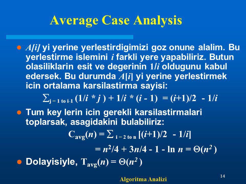 Algoritma Analizi 14 Average Case Analysis A[i] yi yerine yerlestirdigimizi goz onune alalim. Bu yerlestirme islemini i farkli yere yapabiliriz. Butun