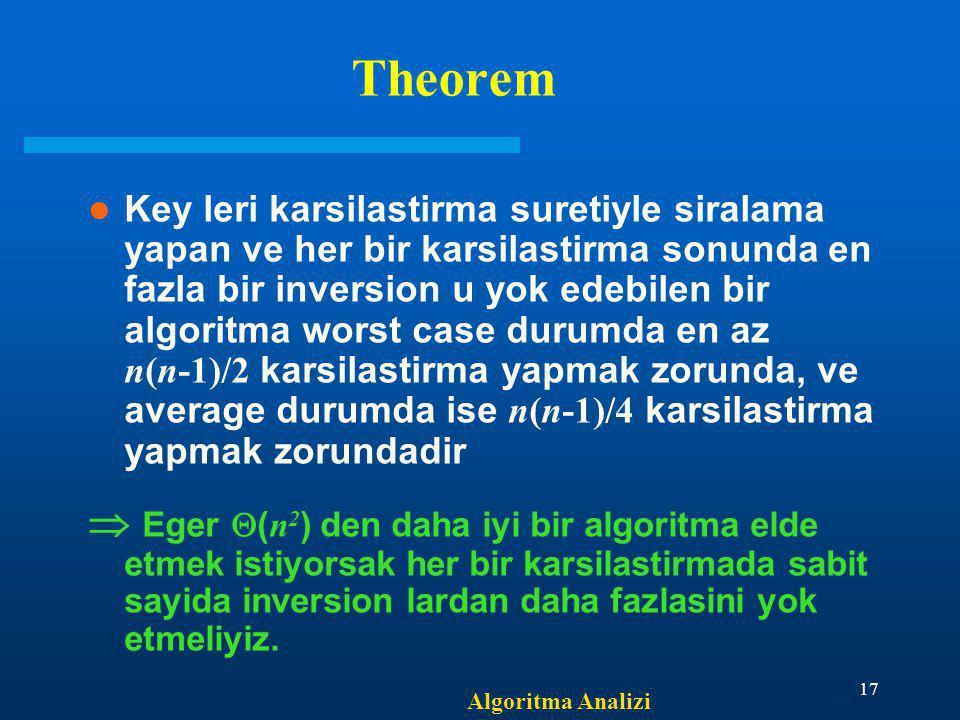 Algoritma Analizi 17 Theorem Key leri karsilastirma suretiyle siralama yapan ve her bir karsilastirma sonunda en fazla bir inversion u yok edebilen bi