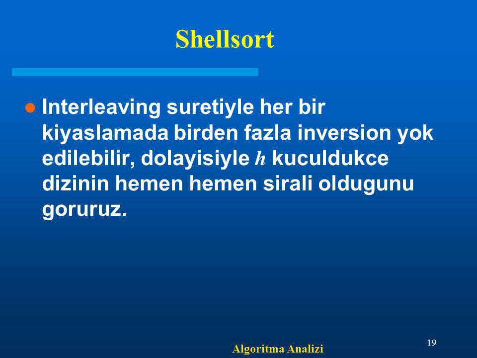 Algoritma Analizi 19 Shellsort Interleaving suretiyle her bir kiyaslamada birden fazla inversion yok edilebilir, dolayisiyle h kuculdukce dizinin heme