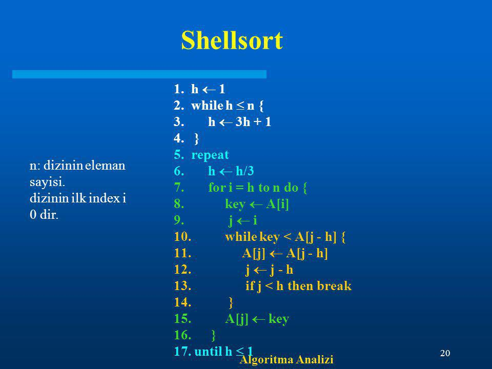 Algoritma Analizi 20 Shellsort 1. h  1 2. while h  n { 3. h  3h + 1 4. } 5. repeat 6. h  h/3 7. for i = h to n do { 8. key  A[i] 9. j  i 10. whi