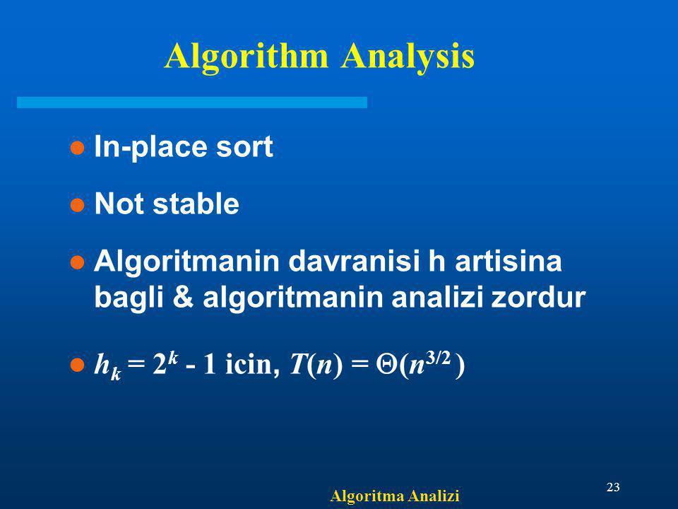 Algoritma Analizi 23 Algorithm Analysis In-place sort Not stable Algoritmanin davranisi h artisina bagli & algoritmanin analizi zordur h k = 2 k - 1 i