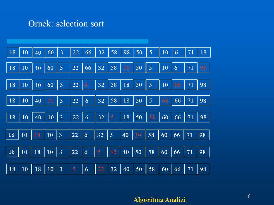 Algoritma Analizi 9 Algorithm Analysis In-place sort Not stable Butun durumlarda karsilastirma sayisi  (n 2 ) dir.
