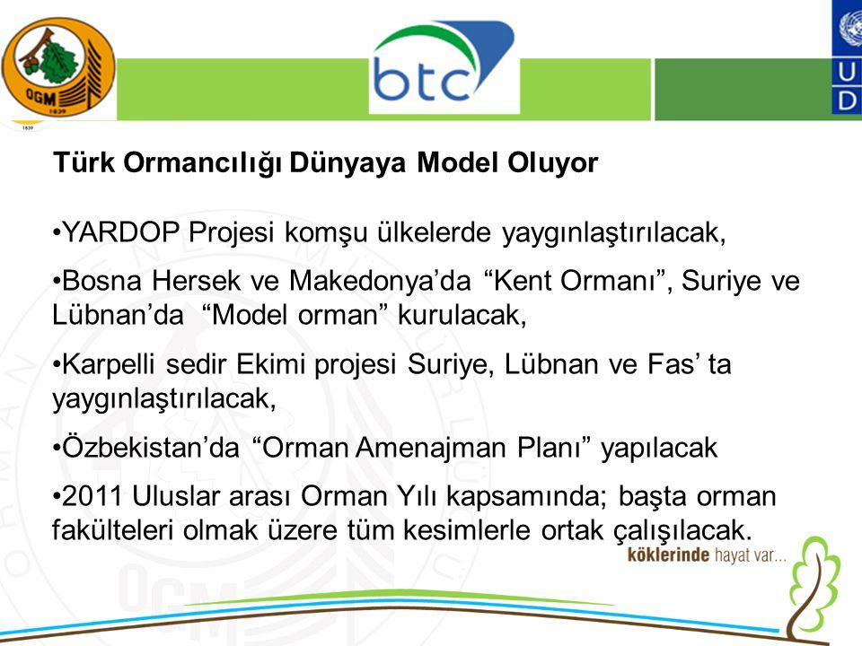 16/12/2010 Kurumsal Kimlik 2 YARDOP Projesi komşu ülkelerde yaygınlaştırılacak, Bosna Hersek ve Makedonya'da Kent Ormanı , Suriye ve Lübnan'da Model orman kurulacak, Karpelli sedir Ekimi projesi Suriye, Lübnan ve Fas' ta yaygınlaştırılacak, Özbekistan'da Orman Amenajman Planı yapılacak 2011 Uluslar arası Orman Yılı kapsamında; başta orman fakülteleri olmak üzere tüm kesimlerle ortak çalışılacak.