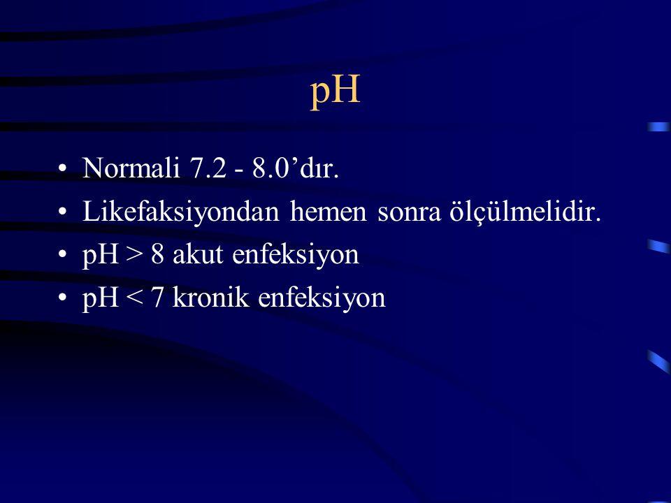 pH Normali 7.2 - 8.0'dır. Likefaksiyondan hemen sonra ölçülmelidir. pH > 8 akut enfeksiyon pH < 7 kronik enfeksiyon