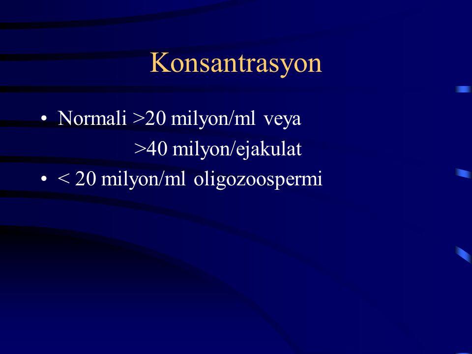 Konsantrasyon Normali >20 milyon/ml veya >40 milyon/ejakulat < 20 milyon/ml oligozoospermi