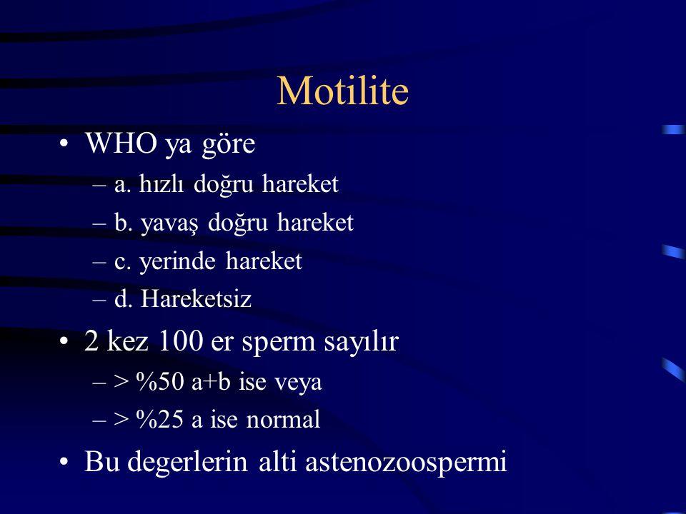 Motilite WHO ya göre –a. hızlı doğru hareket –b. yavaş doğru hareket –c. yerinde hareket –d. Hareketsiz 2 kez 100 er sperm sayılır –> %50 a+b ise veya