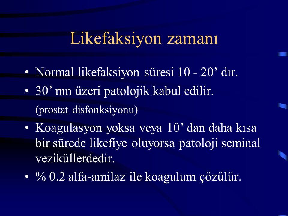 Likefaksiyon zamanı Normal likefaksiyon süresi 10 - 20' dır. 30' nın üzeri patolojik kabul edilir. (prostat disfonksiyonu) Koagulasyon yoksa veya 10'