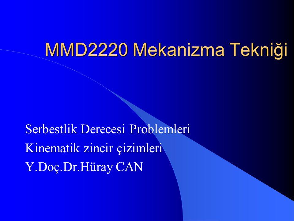 MMD2220 Mekanizma Tekniği Serbestlik Derecesi Problemleri Kinematik zincir çizimleri Y.Doç.Dr.Hüray CAN