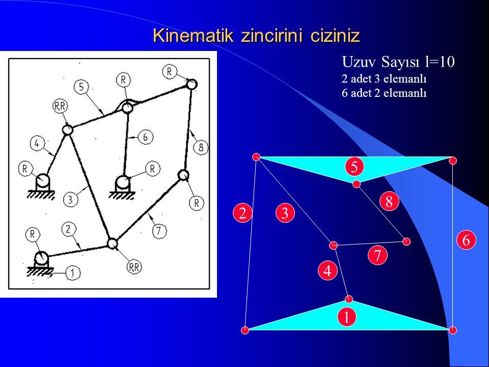 Uzuv Sayısı l=10 2 adet 3 elemanlı 6 adet 2 elemanlı 1 2 4 3 7 8 6 5 Kinematik zincirini ciziniz