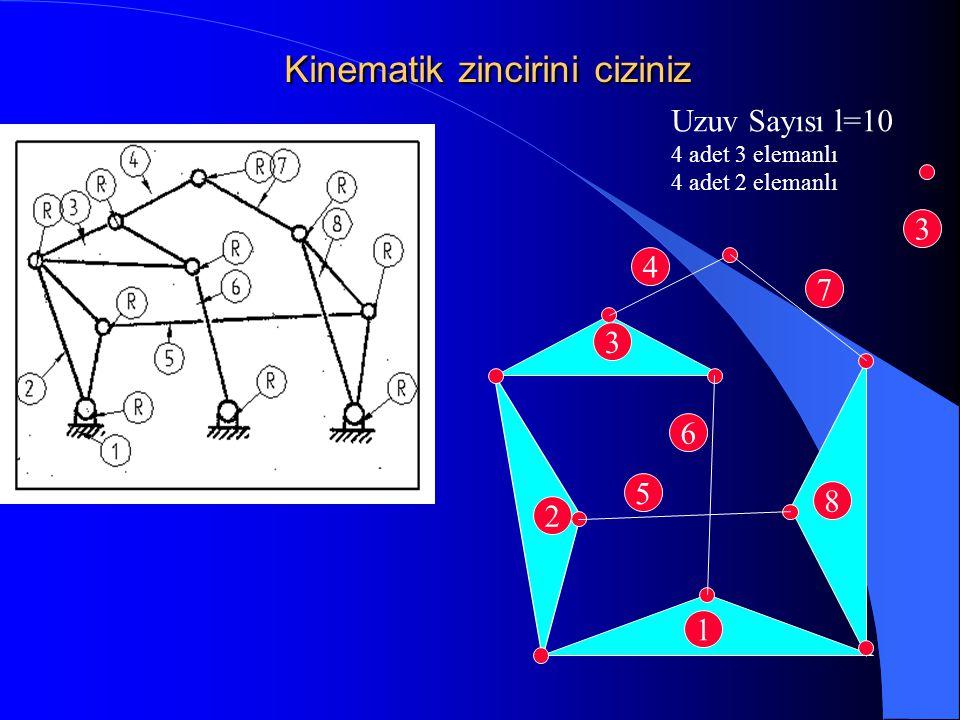 Uzuv Sayısı l=10 4 adet 3 elemanlı 4 adet 2 elemanlı 3 1 2 3 6 8 5 4 7 Kinematik zincirini ciziniz