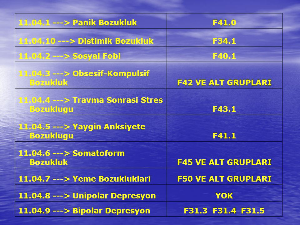 11.04.1 ---> Panik BozuklukF41.0 11.04.10 ---> Distimik BozuklukF34.1 11.04.2 ---> Sosyal FobiF40.1 11.04.3 ---> Obsesif-Kompulsif BozuklukF42 VE ALT