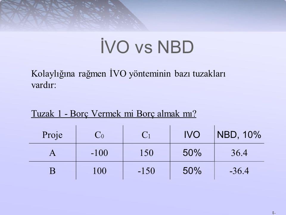 8- İVO vs NBD Kolaylığına rağmen İVO yönteminin bazı tuzakları vardır: Tuzak 1 - Borç Vermek mi Borç almak mı? ProjeC0C0 C1C1 IVONBD, 10% A-100150 50%