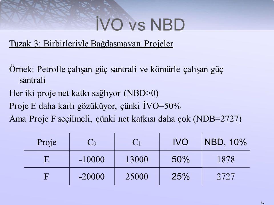 8- Tuzak 3: Birbirleriyle Bağdaşmayan Projeler Örnek: Petrolle çalışan güç santrali ve kömürle çalışan güç santrali Her iki proje net katkı sağlıyor (