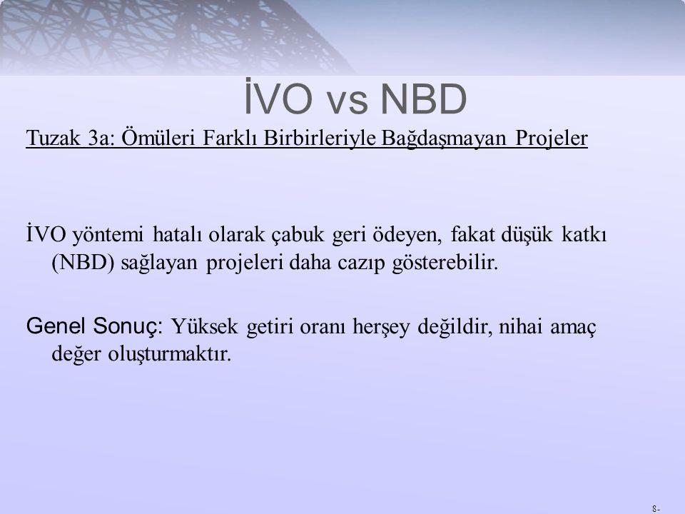 8- Tuzak 3a: Ömüleri Farklı Birbirleriyle Bağdaşmayan Projeler İVO yöntemi hatalı olarak çabuk geri ödeyen, fakat düşük katkı (NBD) sağlayan projeleri