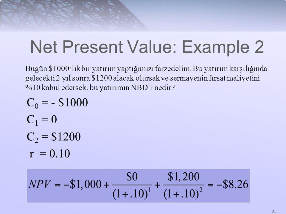 8- Net Present Value: Example 2 Bugün $1000'lık bır yatırım yaptığımızı farzedelim. Bu yatırım karşılığında gelecekti 2 yıl sonra $1200 alacak olursak