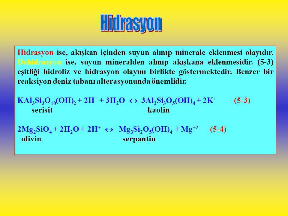 3KAlSi 3 O 8 + 2H + (aq)  KAl 3 Si 3 O 10 (OH) 2 + 6SiO 2 + 2K + (aq) (5-1) muskovit kuvars (kristalin veya sıvı şekilde) VEYA 3NaAlSi 3 O 8 + 2H + (
