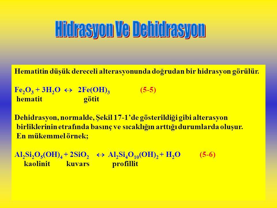 Hidrasyon ise, akışkan içinden suyun alınıp minerale eklenmesi olayıdır. Dehidrasyon ise, suyun mineralden alınıp akışkana eklenmesidir. (5-3) eşitliğ