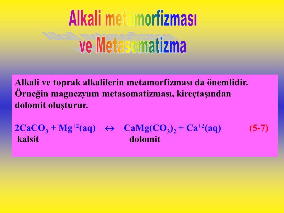 Hematitin düşük dereceli alterasyonunda doğrudan bir hidrasyon görülür. Fe 2 O 3 + 3H 2 O  2Fe(OH) 3 (5-5) hematit götit Dehidrasyon, normalde, Şekil