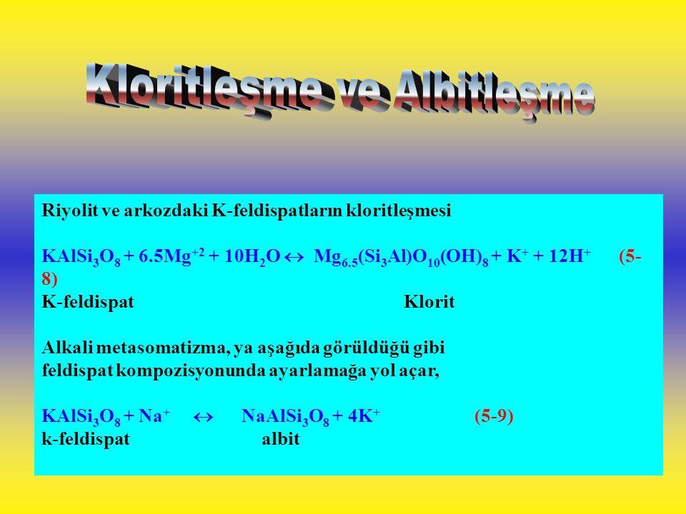 Alkali ve toprak alkalilerin metamorfizması da önemlidir. Örneğin magnezyum metasomatizması, kireçtaşından dolomit oluşturur. 2CaCO 3 + Mg +2 (aq)  C