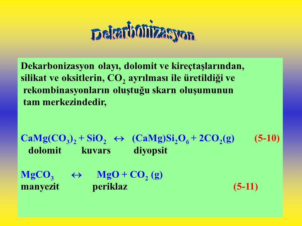 Riyolit ve arkozdaki K-feldispatların kloritleşmesi KAlSi 3 O 8 + 6.5Mg +2 + 10H 2 O  Mg 6.5 (Si 3 Al)O 10 (OH) 8 + K + + 12H + (5- 8) K-feldispat Kl