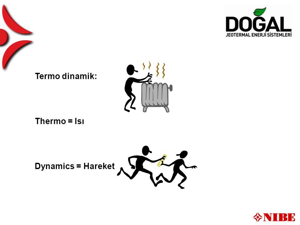 Termodynamik Termo dinamik: Thermo = Isı Dynamics = Hareket