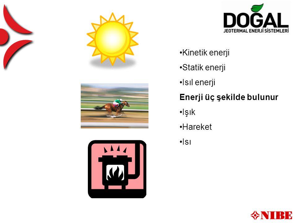 Energie kann nicht natürlich ….Enerji sadece sıcak bir nesneden soğuk bir nesneye aktarılabilir.