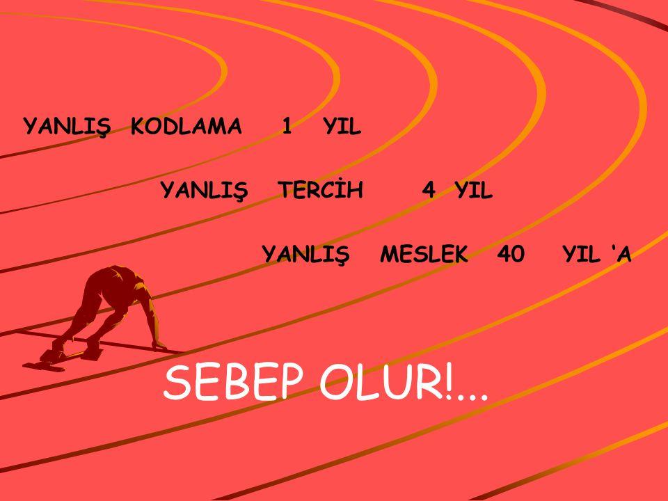 YANLIŞ KODLAMA 1 YIL YANLIŞ TERCİH 4 YIL YANLIŞ MESLEK 40 YIL 'A SEBEP OLUR!...