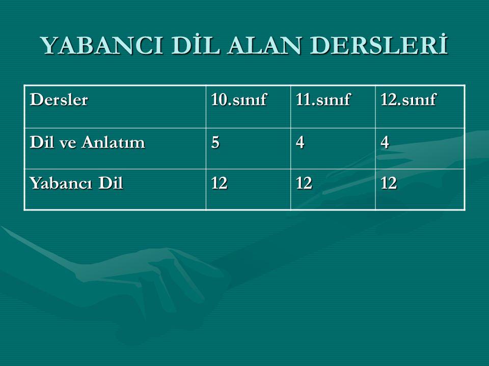 ORTAK DERSLER ORTAK DERSLERDersler10.sınıf11.sınıf12.Sınıf Türk Edebiyatı 333 Din Kül. ve Ah. Bilgisi 111 Tarih2 Coğrafya2 Felsefe2 İkinci Yabancı Dil