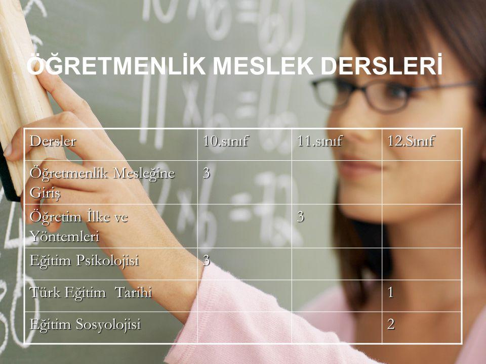 YABANCI DİL ALAN DERSLERİ Dersler10.sınıf11.sınıf12.sınıf Dil ve Anlatım 544 Yabancı Dil 121212