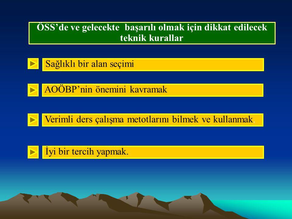 ORTAK DERSLER Dersler10.sınıf11.sınıf12.Sınıf Dil ve Anlatım222 Türk Edebiyatı333 Din Kül.