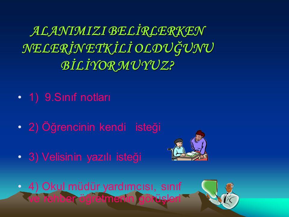 ORTAK DERSLER ORTAK DERSLERDersler10.sınıf11.sınıf12.Sınıf Türk Edebiyatı 333 Din Kül.