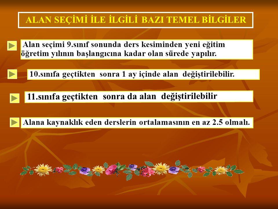 ORTAK DERSLER Dersler10.sınıf11.sınıf12.Sınıf Din Kül.