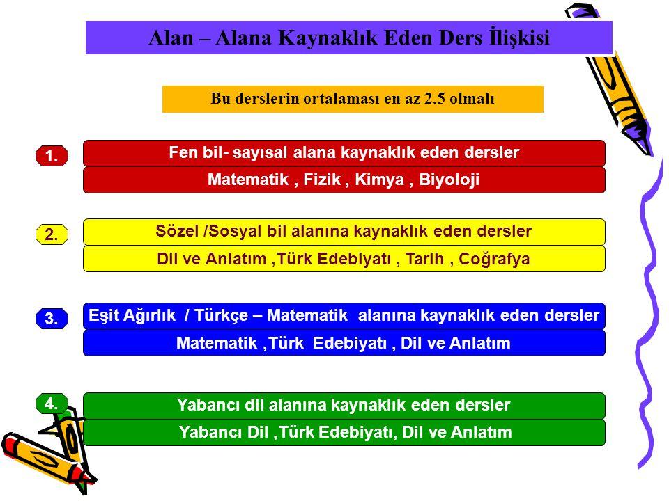 TÜTKÇE –MATEMATİK ALAN DERSLERİ Dersler10.sınıf11.sınıf12.sınıf Dil ve Anlatım 445 Türk Edebiyatı 444 Matematik444 Geometri222 Analitik Geometri 2 Coğrafya422