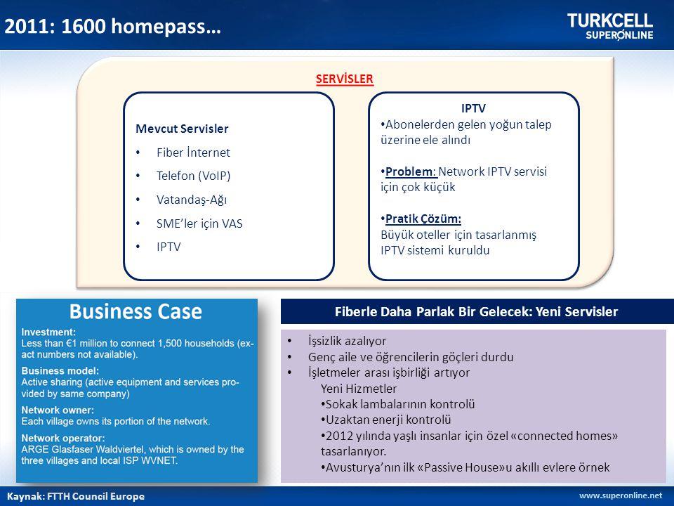 SERVİSLER 2011: 1600 homepass… IPTV Abonelerden gelen yoğun talep üzerine ele alındı Problem: Network IPTV servisi için çok küçük Pratik Çözüm: Büyük oteller için tasarlanmış IPTV sistemi kuruldu Mevcut Servisler Fiber İnternet Telefon (VoIP) Vatandaş-Ağı SME'ler için VAS IPTV Fiberle Daha Parlak Bir Gelecek: Yeni Servisler Kaynak: FTTH Council Europe İşsizlik azalıyor Genç aile ve öğrencilerin göçleri durdu İşletmeler arası işbirliği artıyor Yeni Hizmetler Sokak lambalarının kontrolü Uzaktan enerji kontrolü 2012 yılında yaşlı insanlar için özel «connected homes» tasarlanıyor.