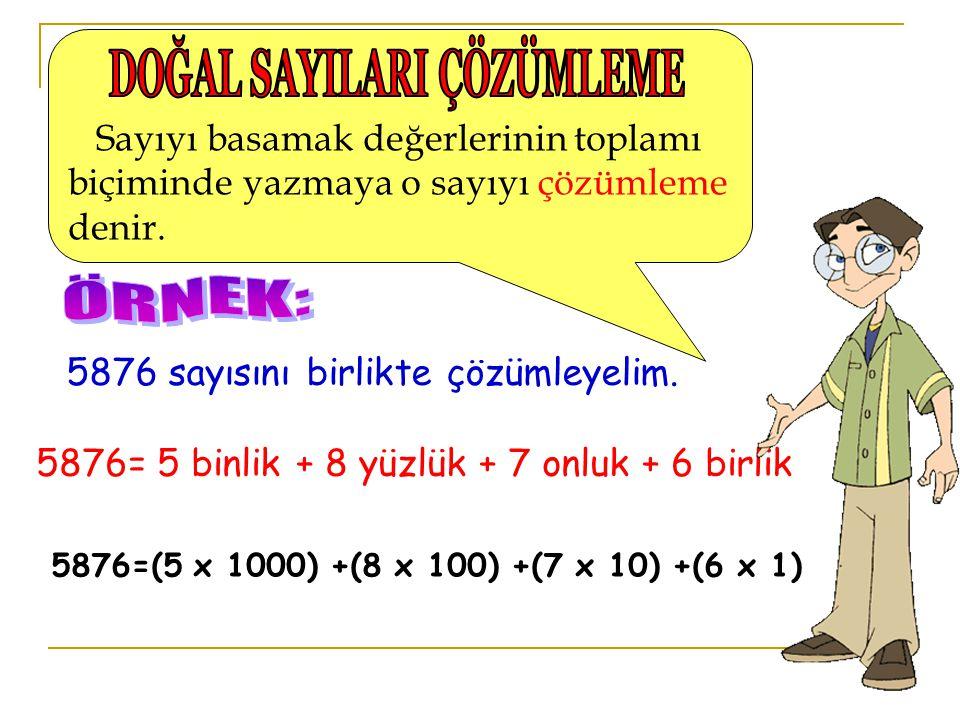 Sayıyı basamak değerlerinin toplamı biçiminde yazmaya o sayıyı çözümleme denir. 5876 sayısını birlikte çözümleyelim. 5876= 5 binlik + 8 yüzlük + 7 onl