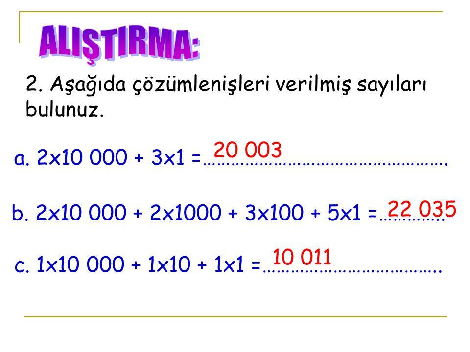 2. Aşağıda çözümlenişleri verilmiş sayıları bulunuz. a. 2x10 000 + 3x1 =……………………………………………. b. 2x10 000 + 2x1000 + 3x100 + 5x1 =………….. c. 1x10 000 + 1x
