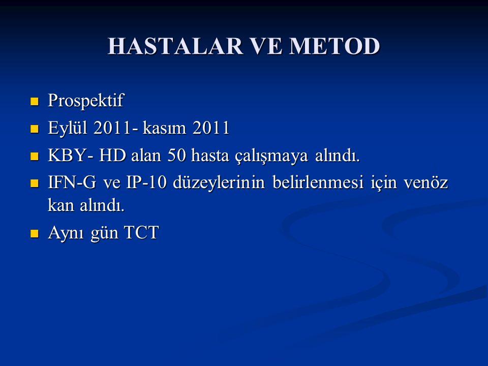 HASTALAR VE METOD Prospektif Prospektif Eylül 2011- kasım 2011 Eylül 2011- kasım 2011 KBY- HD alan 50 hasta çalışmaya alındı. KBY- HD alan 50 hasta ça