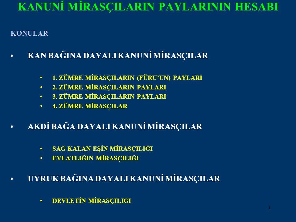 2 1.ZÜMRE MİRASÇILARIN (FÜRU'UN) PAYLARI 4721'e Göre (md.